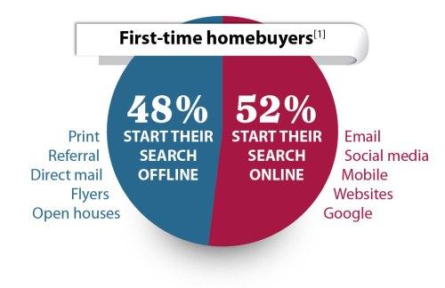 First-Time_Homebuyers_Print-Digital